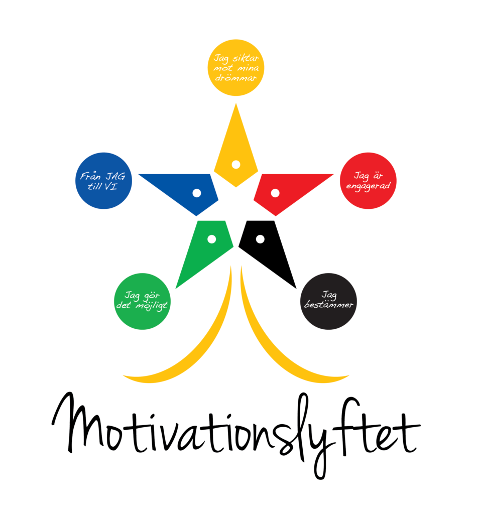 Motivationslyftet logo smaller